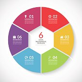 Infographic circle banner. Template for graph, report, presentation, data visualisation, cycling diagram, round chart, number options, web design. 6 steps vector background