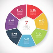 Infographic circle banner. Template for graph, report, presentation, data visualisation, cycling diagram, round chart, number options, web design. 7 steps vector background