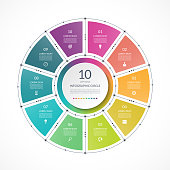 Infographic circle in thin line flat style. Business presentation template with 10 options, parts, steps. Can be used for cycle diagram, graph, round chart.