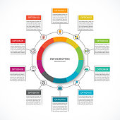 Infographic cycle diagram. Process chart with 10 options. Vector circle template for business infographics. Can be used for graph, presentation, report, step options, web design.