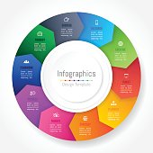 Infographic design elements for your business data with 10 options, parts, steps, timelines or processes, Arrow wheel circle style. Vector Illustration.