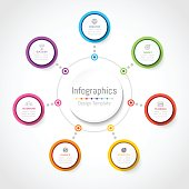Infographic design elements for your business data with 7 options, parts, steps, timelines or processes, Circle round concept. Vector Illustration.