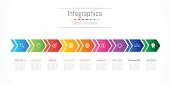 Infographic design elements for your business data with 9 options, parts, steps, timelines or processes, Arrow connect concept. Vector Illustration