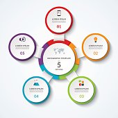 Infographic diagram with 5 options. Vector template what can be used as circular chart, numbered banner, workflow layout, graph, report, presentation, web design.