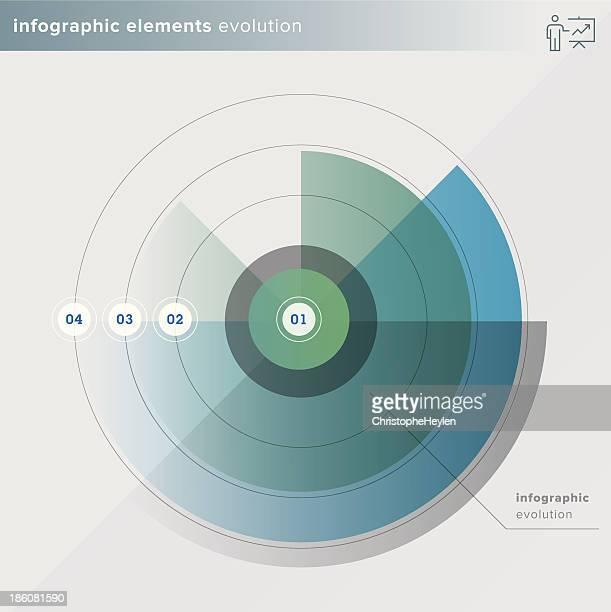 Infographie éléments évolution series