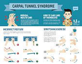 carpal tunnel syndrome infographic, health concept..flat design illustration. businessman. Businessman wrist pain