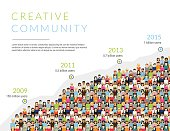 Group of creative people for presentation of community membership or world people population. Flat modern infographic illustration of community members growth timeline isolated on white background