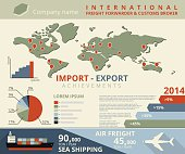 Infographic illustration of import and export achievements for freight forwarder and customs broker