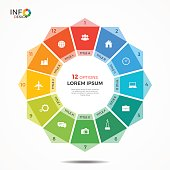 Infographic template with 12 options circle chart. The elements of this template can be easily adjusted, transformed, added, deleted and the colour can be changed.