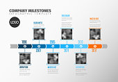 Vector Infographic Company Milestones Timeline Template with square photo placeholders on a blue time line