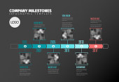 Vector Infographic Company Milestones Timeline Template with square photo placeholders on a teal time line, dark version