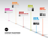 Vector Infographic Company Milestones Timeline Template with pointers and photos on a straight road line