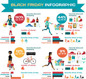 Infographic with shopaholic woman running with a trolley on Black Friday. Cartoon style vector illustration