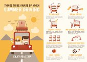 infographics cartoon character about things to be aware of when summer driving