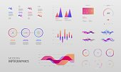 Dashboard UI and UX Kit. Control center design. Infographics design vector and marketing icons can be used for workflow layout, diagram, annual report, web design.