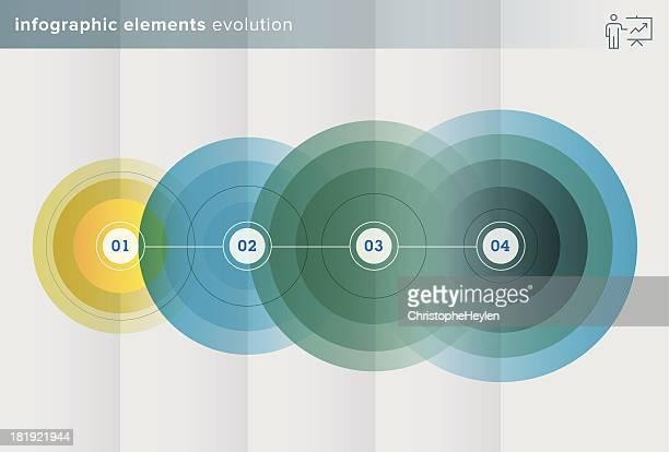 Infographie éléments évolution series-Illustration