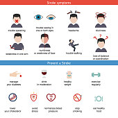 Infographics for stroke. Stroke symptoms. Prevent a Stroke. Vector illustration.