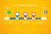 Infographics design with start, and finish goal flags. Infographic shows three route steps on the road with differently colored location markers. Graphic design in flat style.