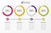 Inforgraphic design template. Timeline concept with percent. an be used for for graph, pie chart, workflow layout, cycling diagram, brochure, report, presentation, web design. Vector illustration