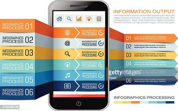 Information Processing Infographics