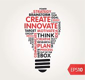 Word cloud in the shape of a lightbulb.