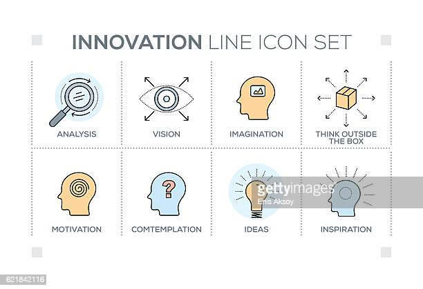 Innovation keywords with line icons