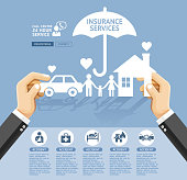 Insurance policy services conceptual design. Hand holding a paper home, car, family.
