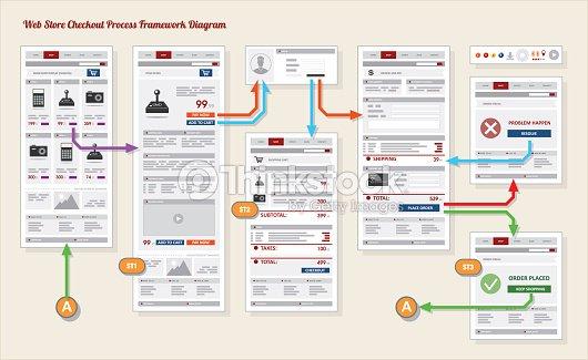 web de navigation magasin paiement carte prototype cadre de d part clipart vectoriel thinkstock. Black Bedroom Furniture Sets. Home Design Ideas