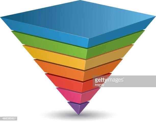 Invert pyramid chart