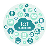 IoT ( internet of things ) image illustration / circle