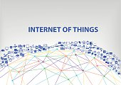 IoT (internet of things) text with connected devices