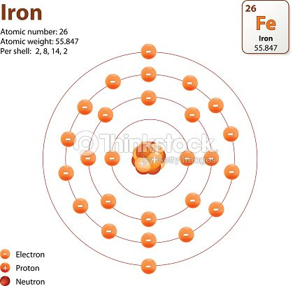 Iron atom structure vector art thinkstock atom structure vector art ccuart Image collections