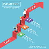 Businesspeople on business graph ladder, Step to success, Flat 3d web isometric infographics design, VECTOR, EPS10