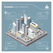 Isometric vector city with skyscrapers, people, streets and vehicles, commercial and business area infographic with icons