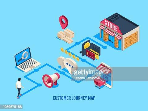 Mapa de viaje de cliente isométrica. Proceso de los clientes, compra de viajes y compra digital. Ilustración de vector de ventas usuario tarifa negocio : arte vectorial