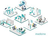Isometric flat interior of hospital room, pharmacy, doctor's office, waiting room, reception, mri, operating. Doctors treating the patient. Flat 3D vector illustration