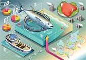 Fish Industry Breeding - Isometric Infographic Tuna Farming
