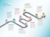 Isometric navigation map infographic 8 steps timeline concept. Winding road. Vector illustration.