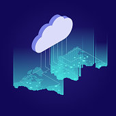 Isometric web banners for cloud computing services and technology, data storage. Vector illustration concepts for web design, marketing, and graphic design.