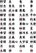 Popular words in Japanese Kanji. Perfect for T-shirts designs, Tattoos, graphic design, signs, banners etc. I was born and raised in Japan so there is absolutely no mistake in the words.
