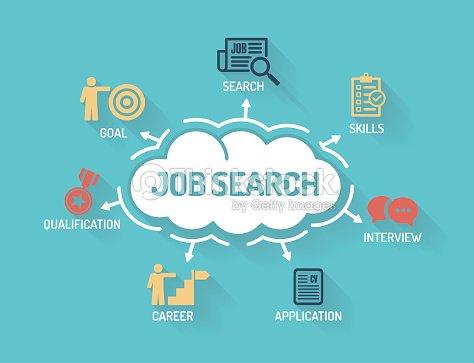 Visual Artist Career: Job Description & Career Requirements