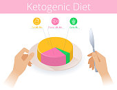 The Keto diet infographic. The ketogenic diagram flat isometric illustration. Human hands with knife and pie-chart on the plate. The paleo diet and low-carb vector concept isolated on white background