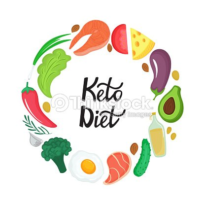 Keto diet - round frame with hand drawn inscription. Ketogenic food with organic vegetables, nuts and other healthy eat. Low carb nutrition. Paleo protein and fat : stock vector