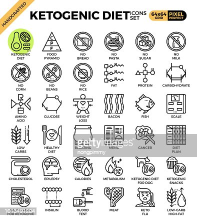 Ketogenic diet concept icons : stock vector