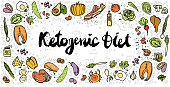 Ketogenic Diet vector sketch banner illustration. Healthy keto food with texture and decorative elements - fats, proteins and carbs on one Keto vector illustration. Low carbs ketogenic diet food isola