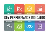 Key Performance Indicator Icon Set