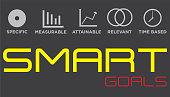 Smart Goals. Key Performance Indicator