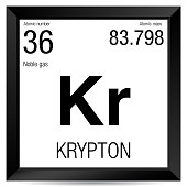 Krypton symbol element number 36 of the periodic table of the download image urtaz Choice Image