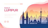 Kuala Lumpur vector landing page template. Trip to Malaysia web banner layout design. Asia excursion. Cityscape minimalistic landscape illustration. Ancient and modern landmarks silhouettes
