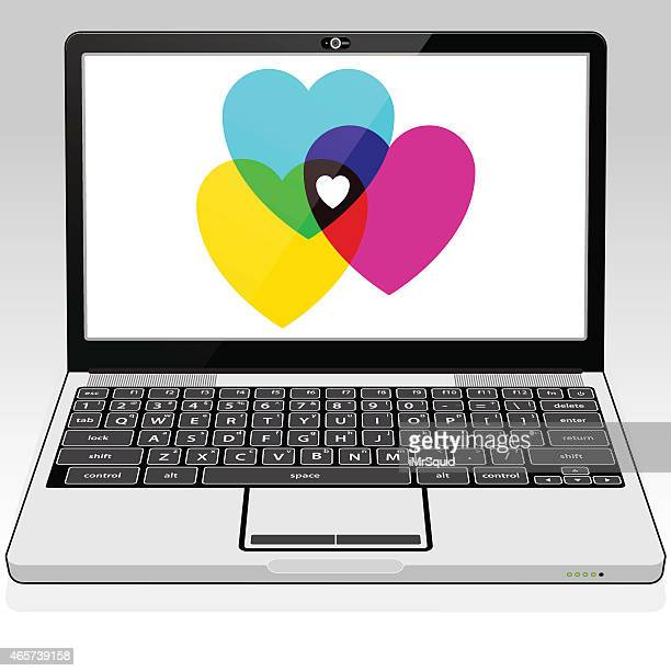 Ordinateur portable LoveHearts
